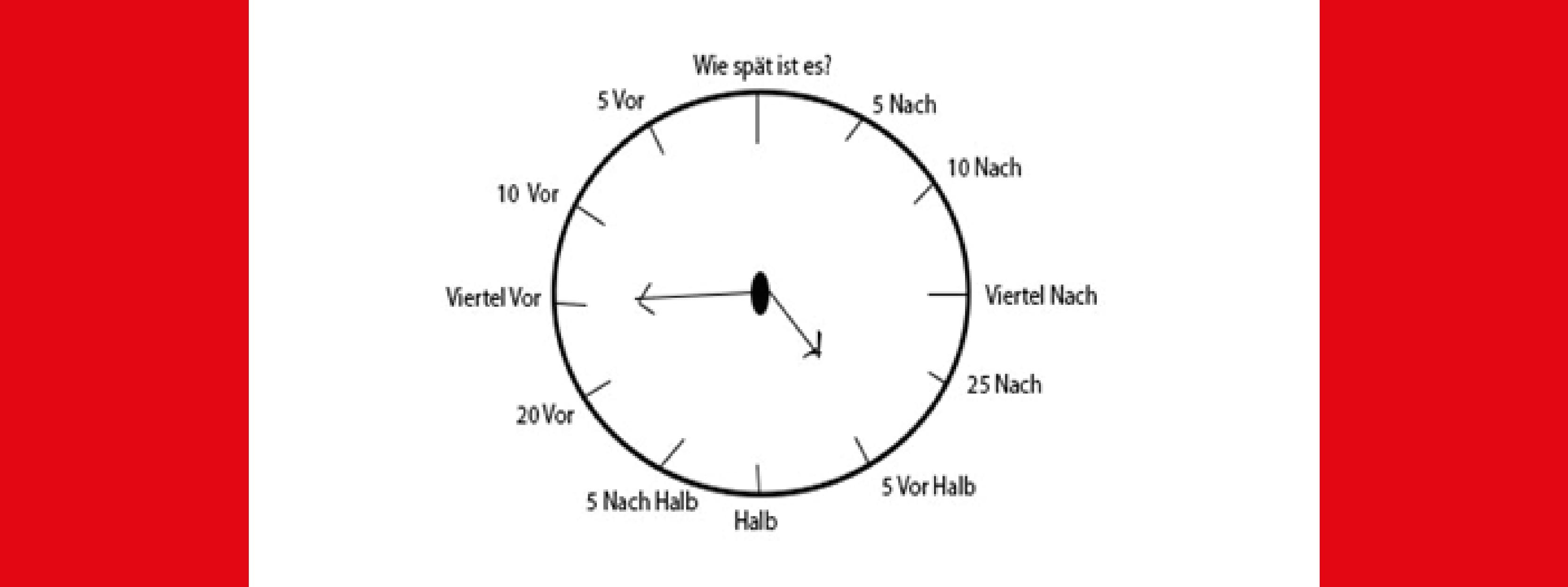 Almanca Saatler Nasıl Okunur
