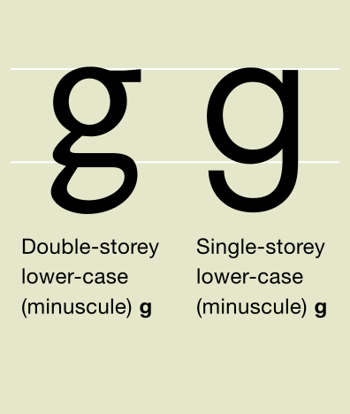 Açık uçlu G ve Kapalı uçlu G yazım şekli